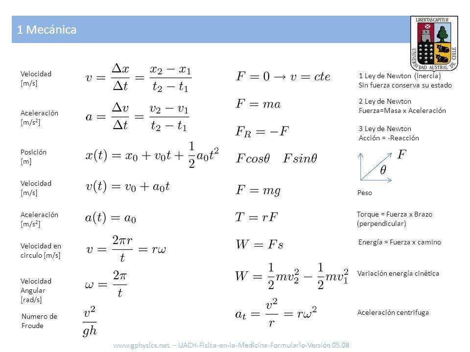 1 Mecánica Velocidad [m/s] 1 Ley de Newton (Inercia)